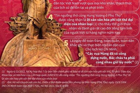 Tìm hiểu lễ Giỗ tổ Hùng Vương - Văn hóa tâm linh của người Việt